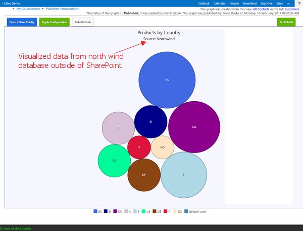 SharePoint-App-Balck-Compass-Layer2-Cloud-Connector